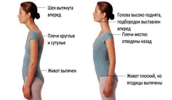 способы увеличить грудь в домашних условиях
