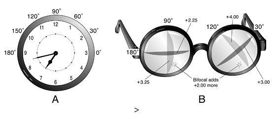 Глазное давление диагностика