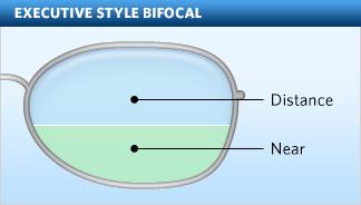 bifocal-exec-324x184