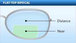 bifocal-flat-top-324x184