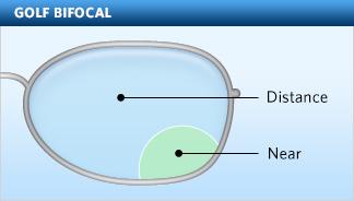 bifocal-golf-324x184