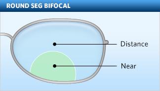 bifocal-round-seg-324x184