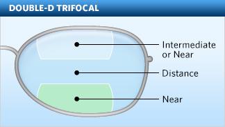 trifocal-double-d-324x184
