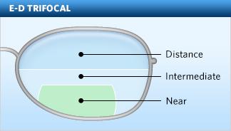 trifocal-e-d-324x184