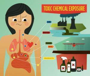 Методы удаления отравляющих веществ из организма