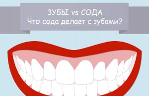 Вредные ингредиенты зубной пасты