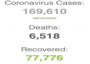 Новые меры по борьбе с распространением коронавируса