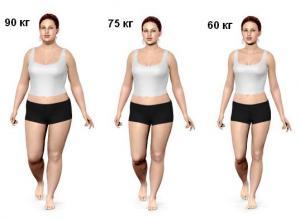 Как похудеть и не набрать вес обратно?