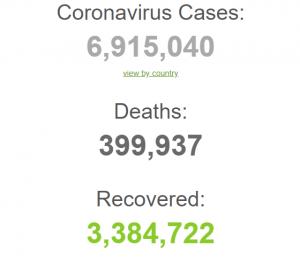 400 тысяч смертей от ковид-19