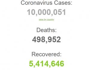 В мире 10 миллионов случаев COVID