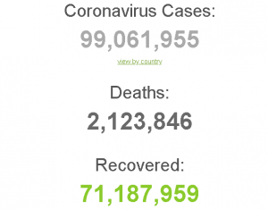 В мире почти 100млн случаев заражения COVID-19