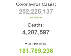 200 миллионов случаев covid