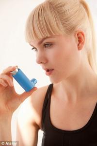 Новое сканирование покажет эффективность лечения астмы